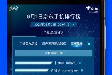 柔宇618开门红成交额同比增长10倍!5999元折叠屏手机成为大促担当!